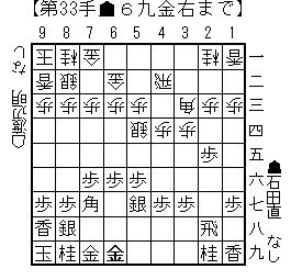 kifu20140111a