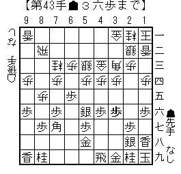 kifu20140117a