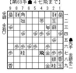 kifu201401229za