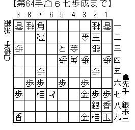 kifu201401229zn