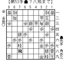 kifu201401229zp