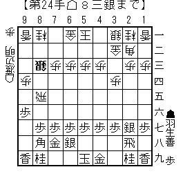 kifu2014oushou02a