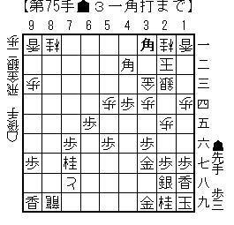 kifu20140204j