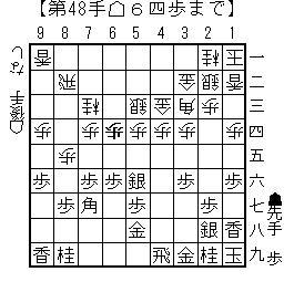 kifu20140208a