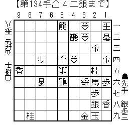 kifu20140208l