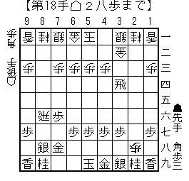 kifu20140209a