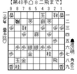 kifu20140216g