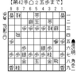 kifu20140217b