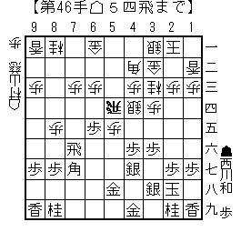 kifu20140218f