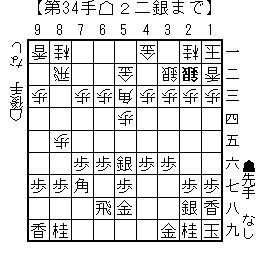 kifu20140319a