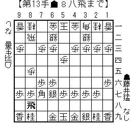 kifu20140320a