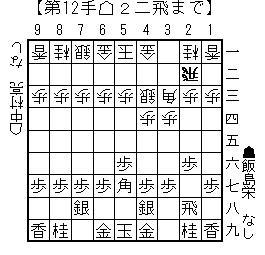 kifu20140328a