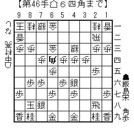 kifu20140328e