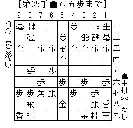 kifu20140329a