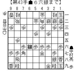 kifu20140329b