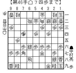 kifu20140329c