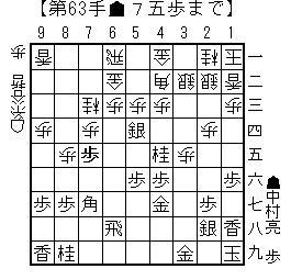 kifu20140329g
