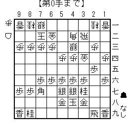 kifu20140402f