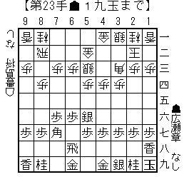 kifu20140412a