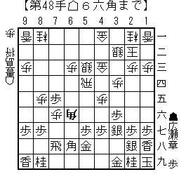 kifu20140412f