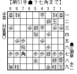kifu20140412g
