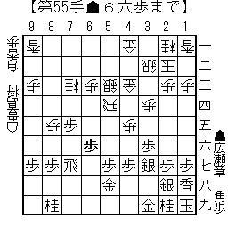 kifu20140412i