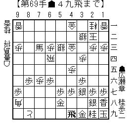 kifu20140412j