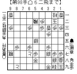 kifu20140412s