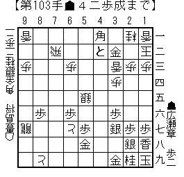 kifu20140412t