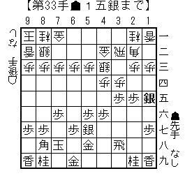 kifu20140501a