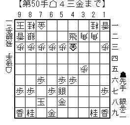 kifu20140501o