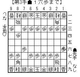 kifuhashihukuraidori01a