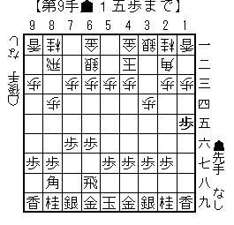 kifuhashihukuraidori03a