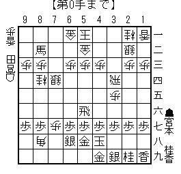 miyamotomiyata01a2